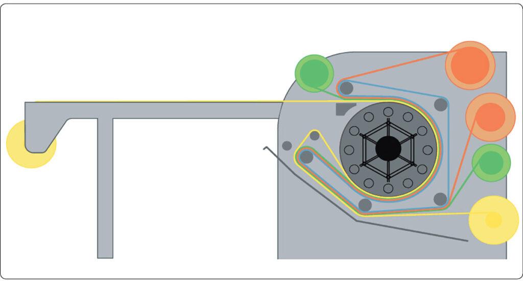 Схема каландра Klievrik